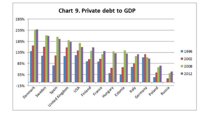 privatni-dluh